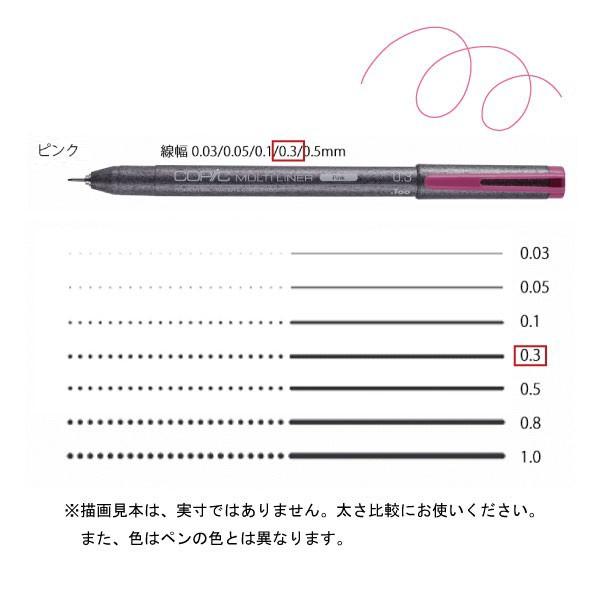 コピックマルチライナー ピンク 0.3