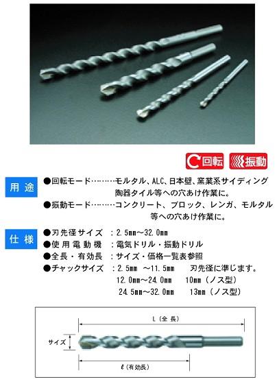 BM コンクリートドリル 兼用型 B-3.4mm