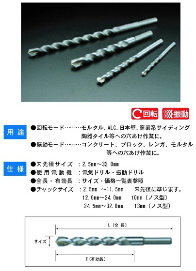 BM コンクリートドリル 兼用型 B-7.0mm