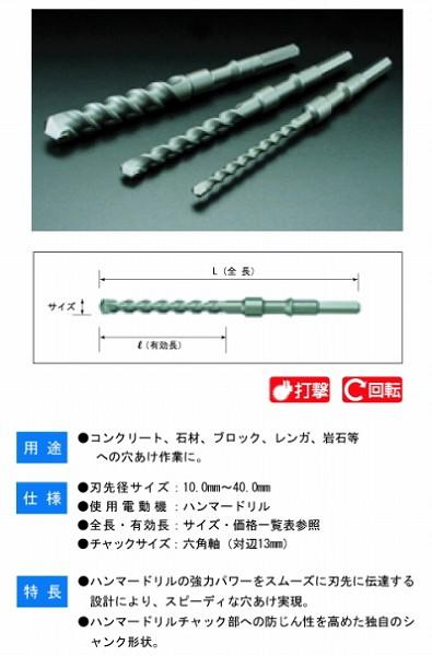 BM 六角シャンクドリル HD-12.5