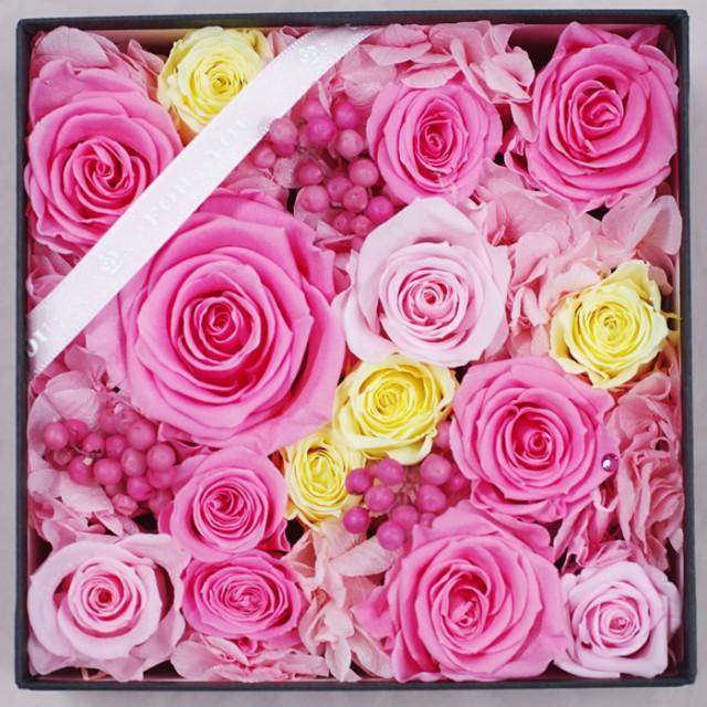 プリザーブドフラワー box ボックス ギフト 誕生日 プレゼント 誕生石 彼女 ボックスギフト 花 フラワー ブリザーブドフラワー プリザー