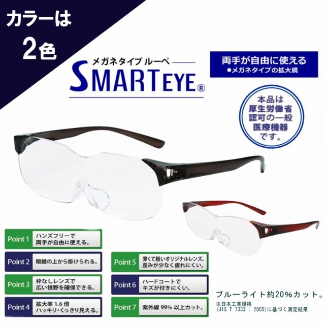 拡大鏡 ルーペ メガネ おしゃれ スマートアイ SMARTEYE 眼鏡 メガネ型ルーペ 拡大 鏡 ブルーライ