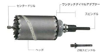【ハウスビーエム】ハウスBM ドラゴンリョーバコアドリル DRHタイプ ヘッド DRH-100