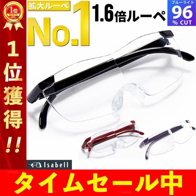 メガネ型ルーぺ 拡大鏡 ルーペ 眼鏡型 1.6倍 拡大ルーペ 眼鏡 メガネ 読書用 おしゃれ 高性能 フレームレス