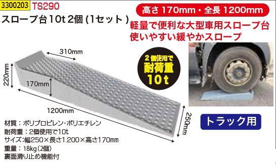 スロープ台10t(2個1セット) TS290 タイヤ交換 ジャッキアップ補助 【REX vol.33】代引決済不可